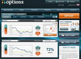 Autobinarysignals: The #1 Binary Options Trading Solution Review | Make Money Online With Internet